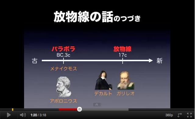 円錐曲線1〜3 教材 Keynote