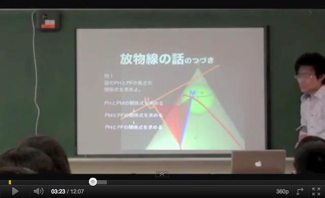 円錐曲線2