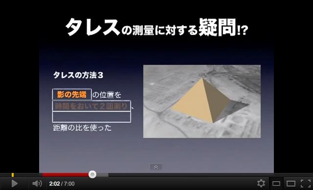 三角比1〜3 教材 Keynote
